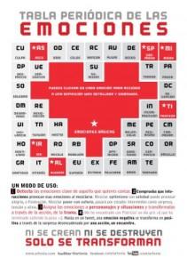 tabla-periodica-de-las-emociones-imagen2-282x400